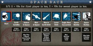twilight struggle space race