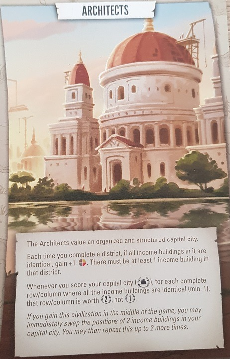 Tapestry Board Game Civilizations Architects