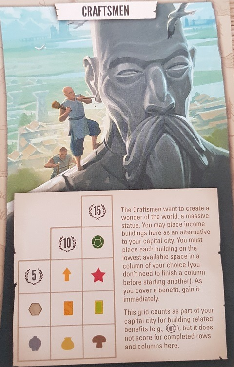 Tapestry Board Game Civilizations Craftsmen