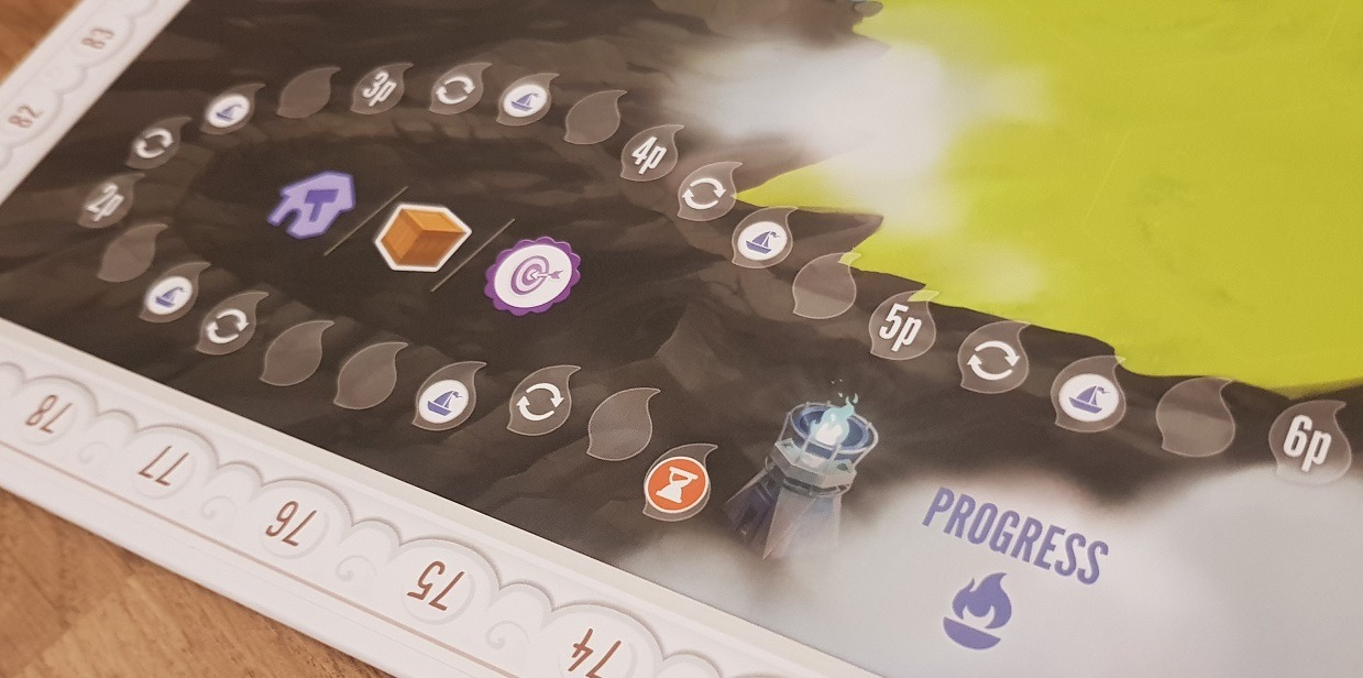 Charterstone Board Game Review Progress Track