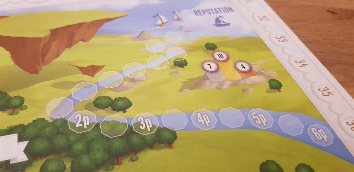 Charterstone Board Game Reputation Track