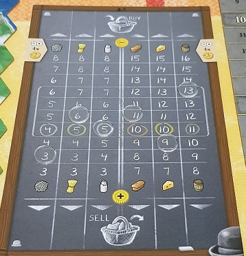 clans of caledonia review market board
