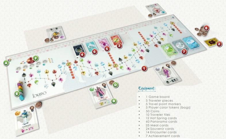 Top 10 Christmas Board Games Tokaido Board
